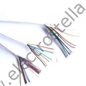 Alarmni i ostali kablovi